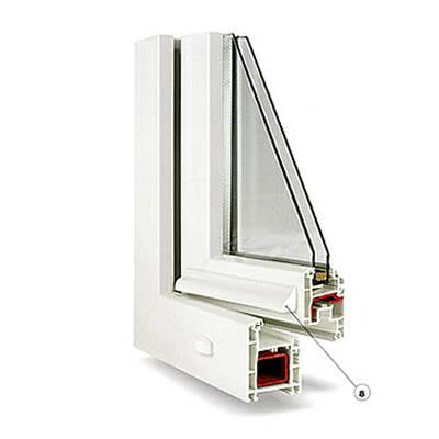 Fenêtres PVC modèle Confort