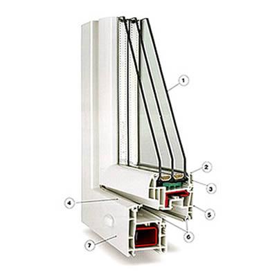 Fenêtres PVC modèle ULtratherm